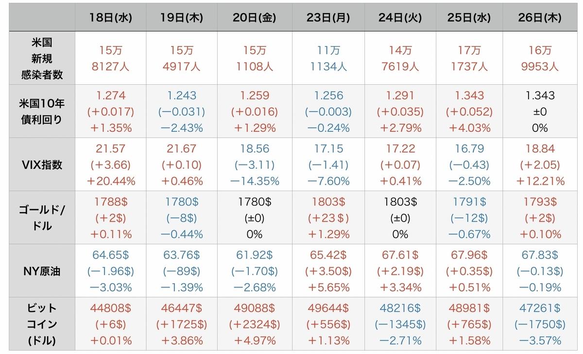 f:id:US-Stocks:20210827160339j:plain