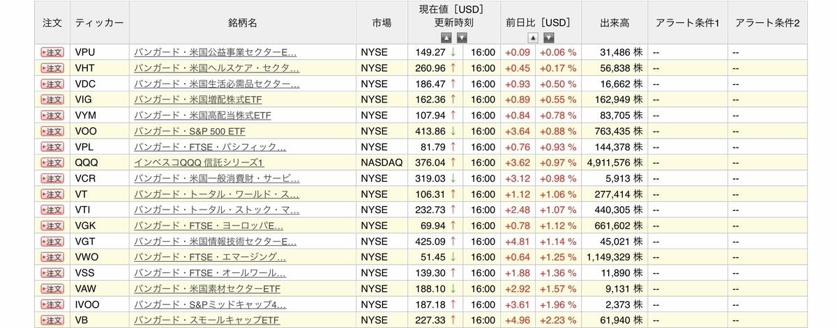 f:id:US-Stocks:20210828081531j:plain
