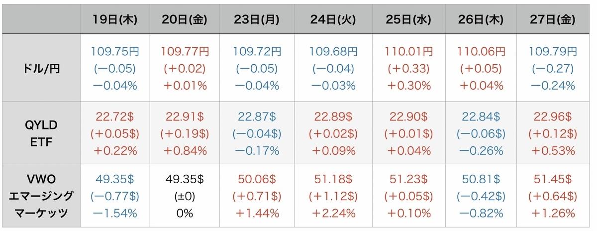 f:id:US-Stocks:20210828081953j:plain