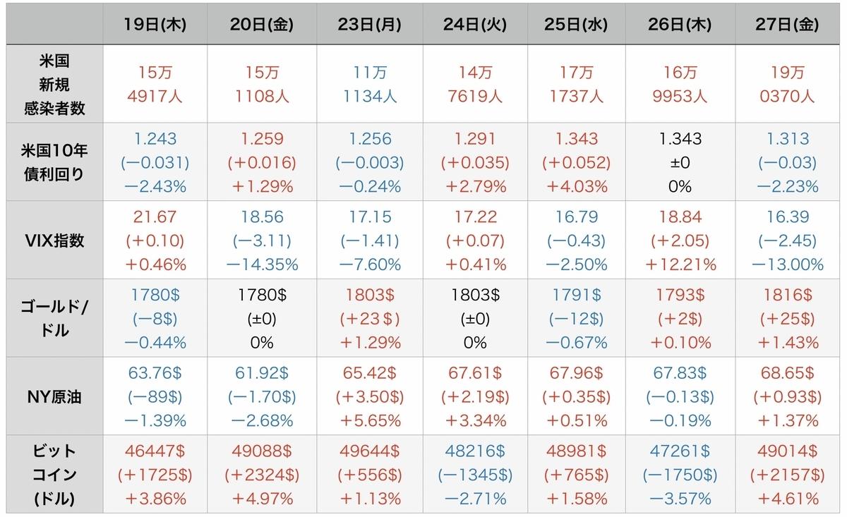 f:id:US-Stocks:20210828105803j:plain