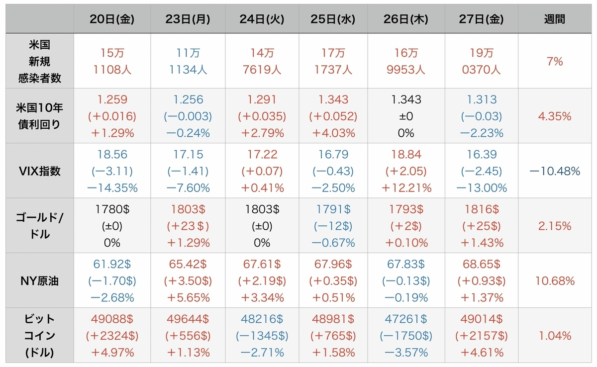 f:id:US-Stocks:20210829092814j:plain