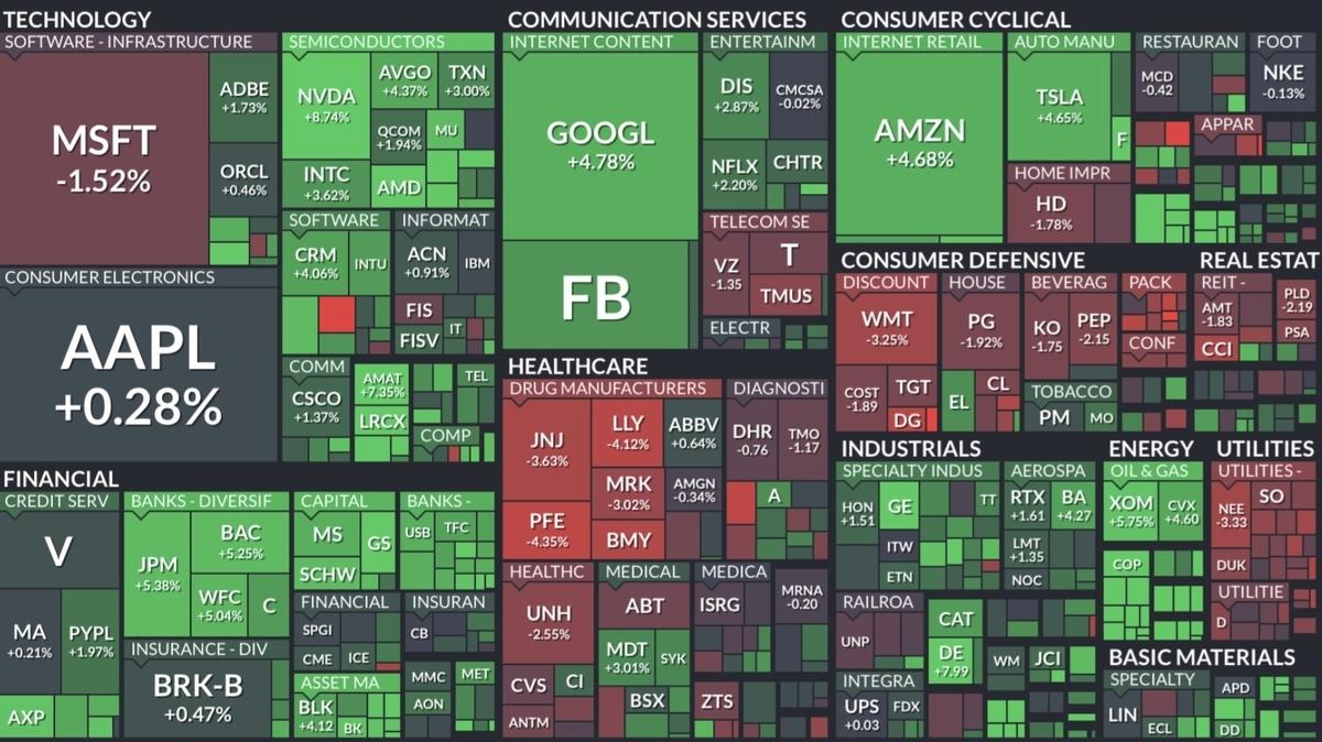 f:id:US-Stocks:20210829093546j:plain
