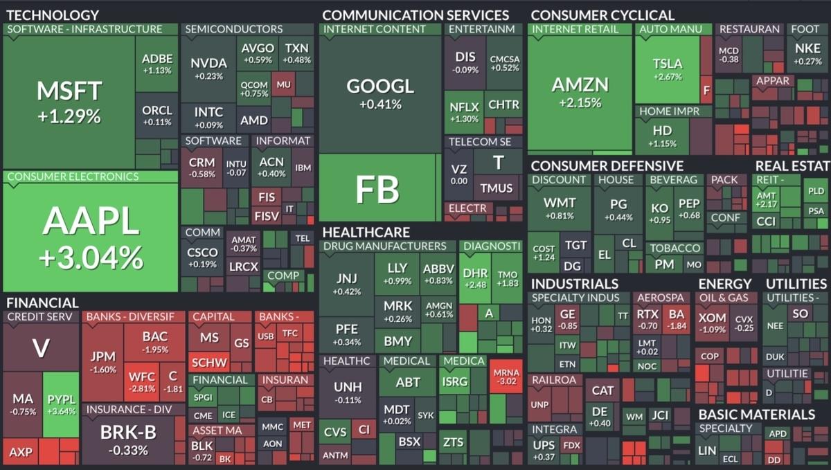 f:id:US-Stocks:20210831081031j:plain