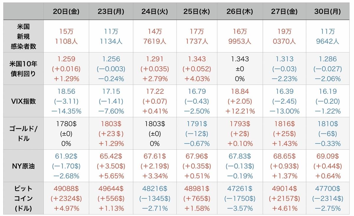 f:id:US-Stocks:20210831122237j:plain