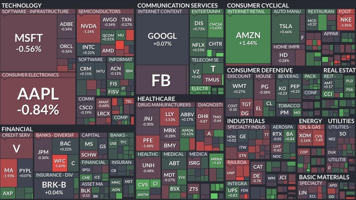 f:id:US-Stocks:20210901091406j:plain