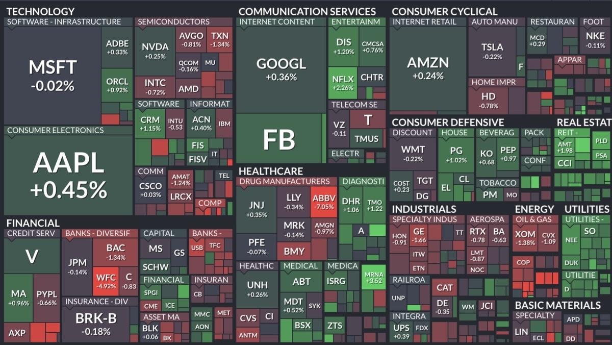 f:id:US-Stocks:20210902094617j:plain