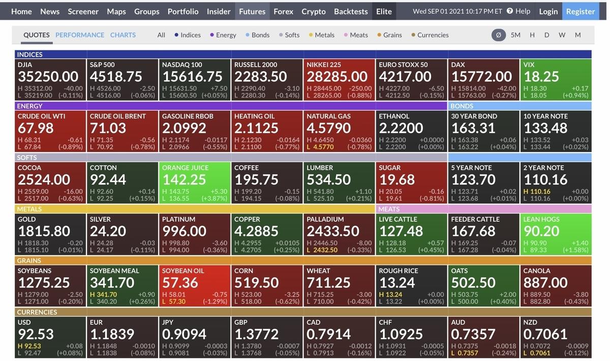 f:id:US-Stocks:20210902111806j:plain