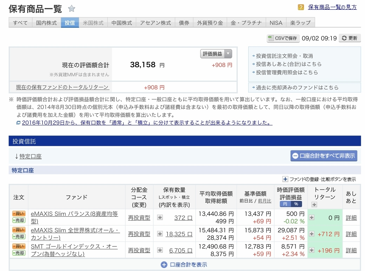 f:id:US-Stocks:20210902112950j:plain