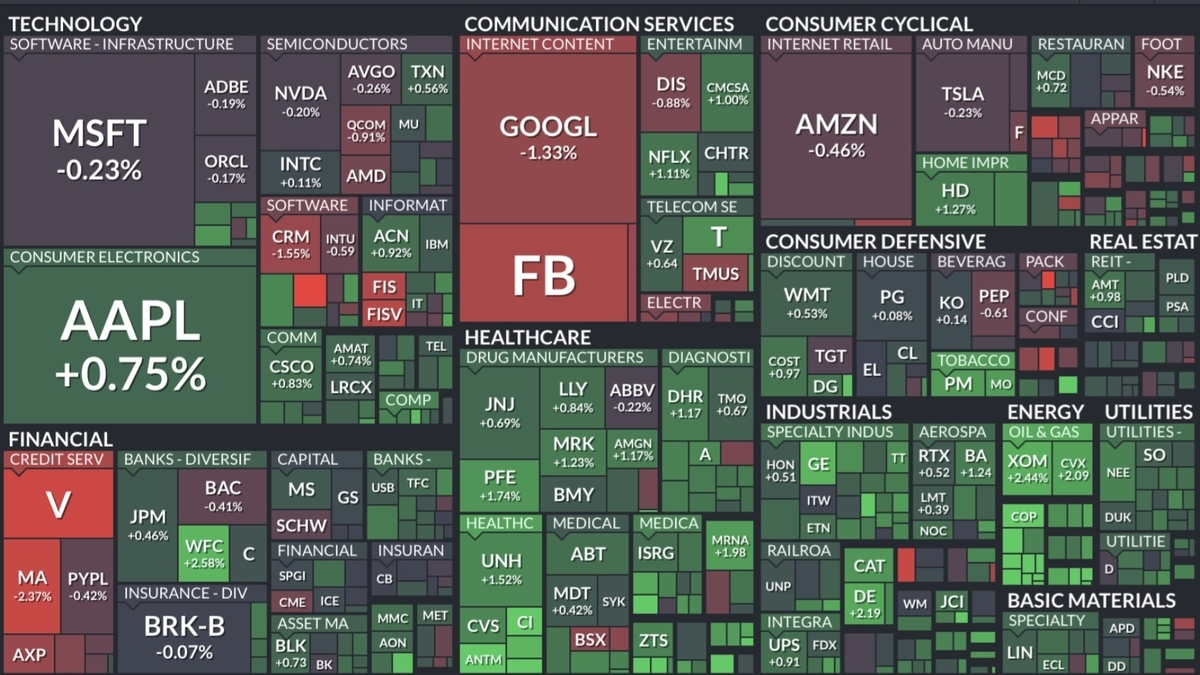 f:id:US-Stocks:20210903065035j:plain