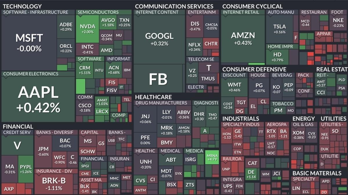f:id:US-Stocks:20210904090954j:plain