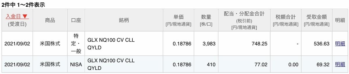 f:id:US-Stocks:20210904104746j:plain