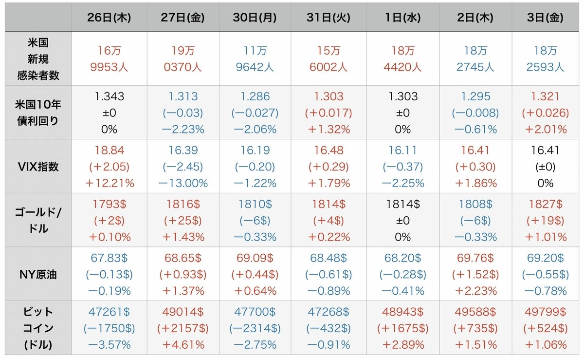 f:id:US-Stocks:20210904131304j:plain