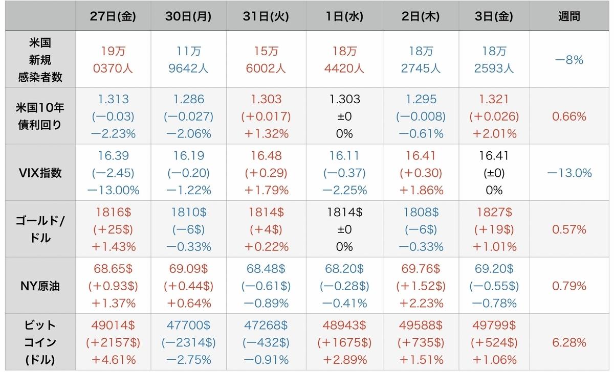 f:id:US-Stocks:20210905175349j:plain