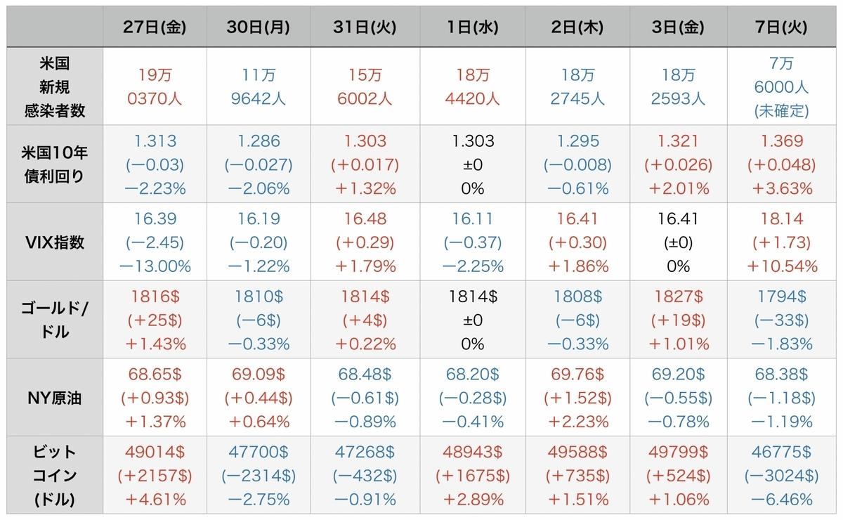 f:id:US-Stocks:20210908083753j:plain