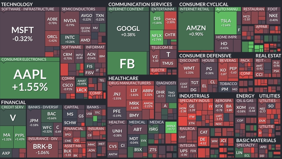 f:id:US-Stocks:20210908084834j:plain