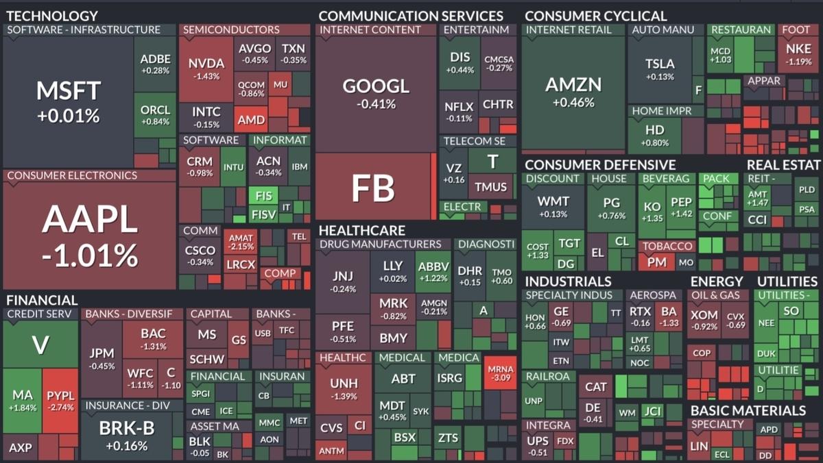 f:id:US-Stocks:20210909082331j:plain