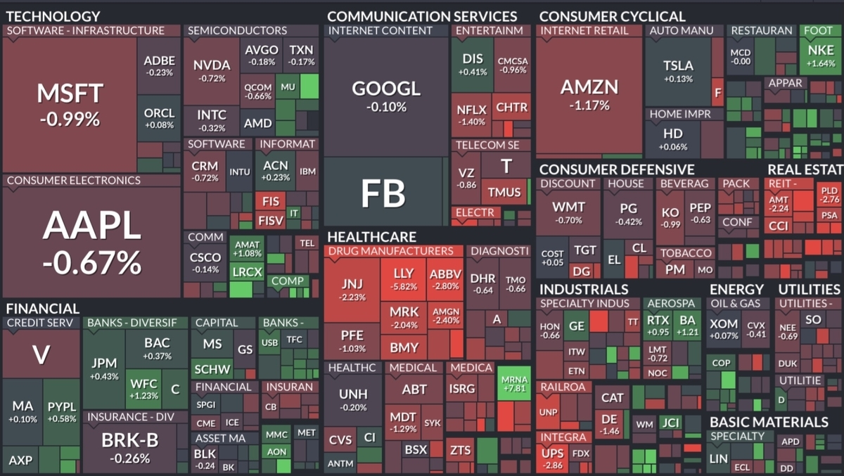 f:id:US-Stocks:20210910075722j:plain
