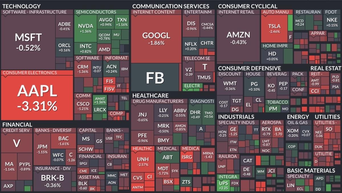 f:id:US-Stocks:20210911084328j:plain