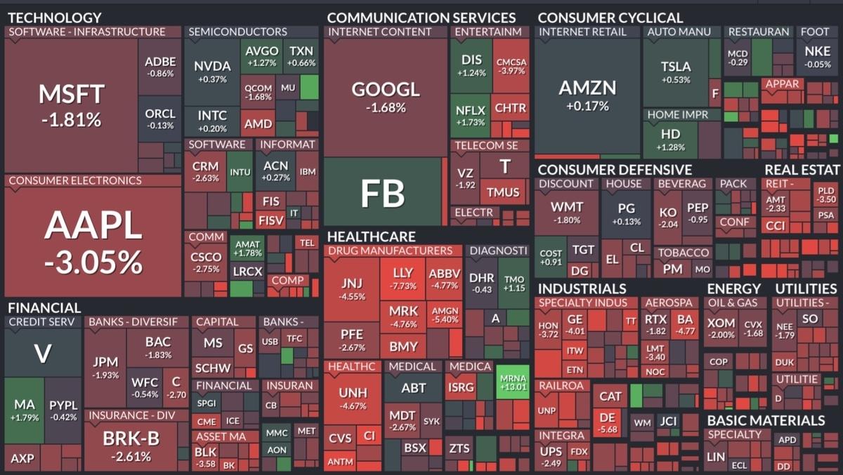 f:id:US-Stocks:20210912091155j:plain