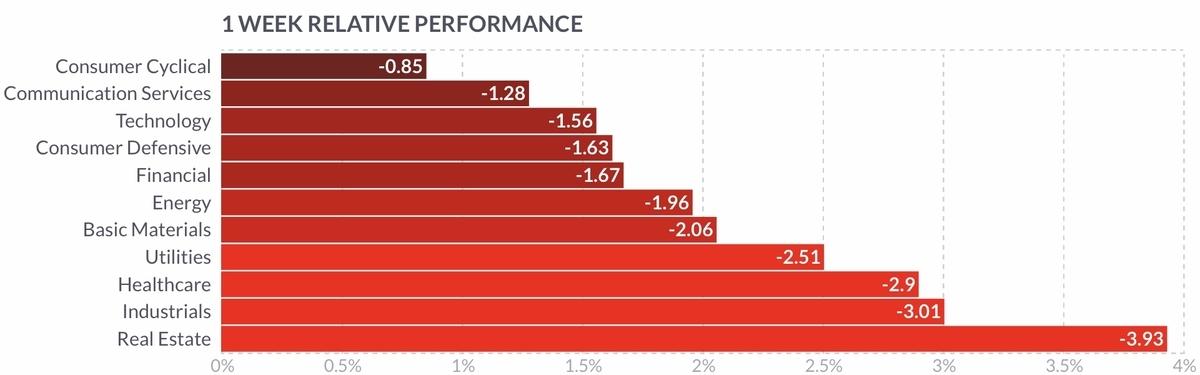 f:id:US-Stocks:20210912091341j:plain