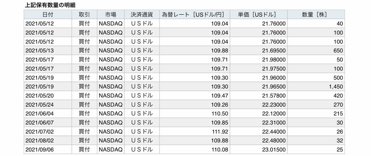 f:id:US-Stocks:20210913175307j:plain