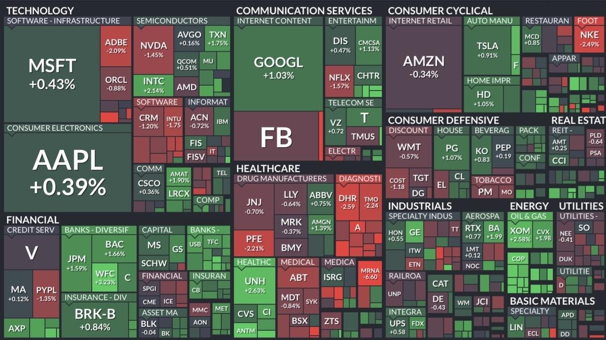 f:id:US-Stocks:20210914081026j:plain