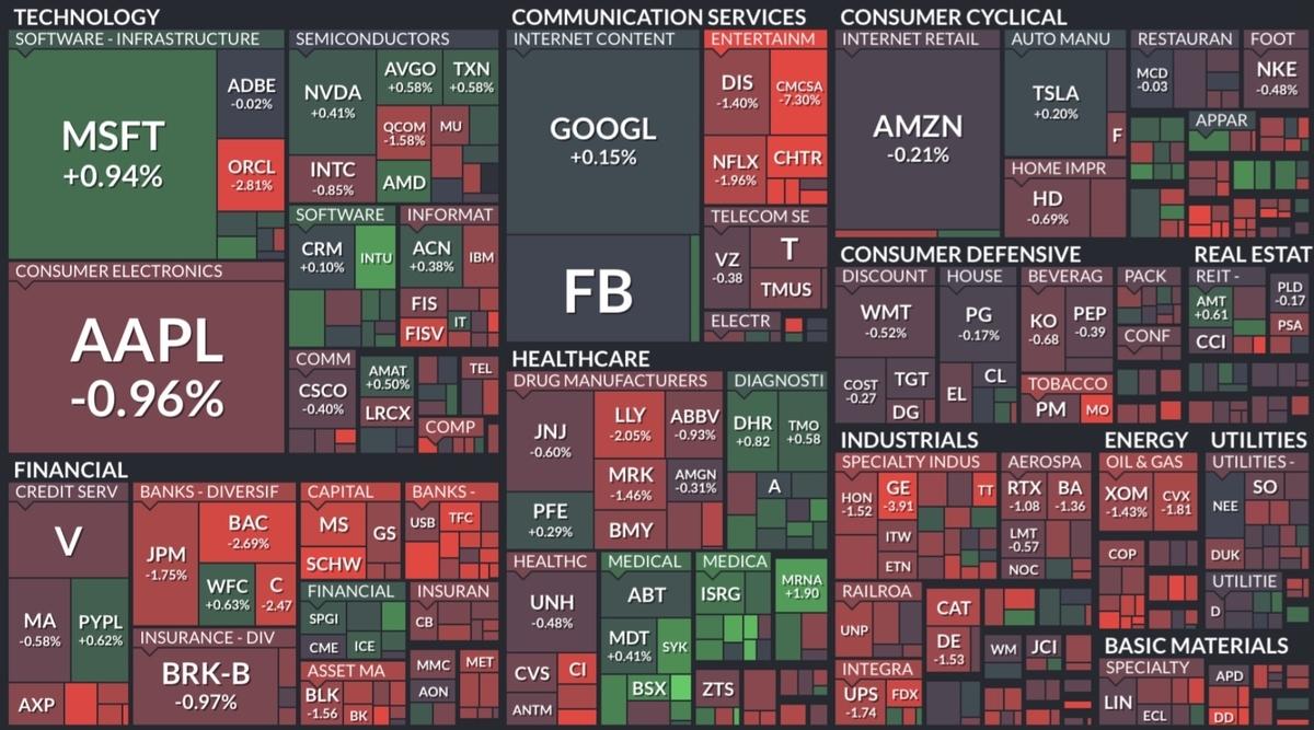 f:id:US-Stocks:20210915100208j:plain