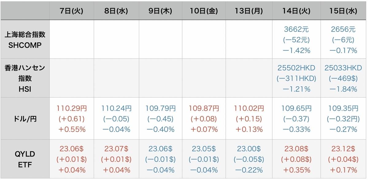 f:id:US-Stocks:20210916080409j:plain