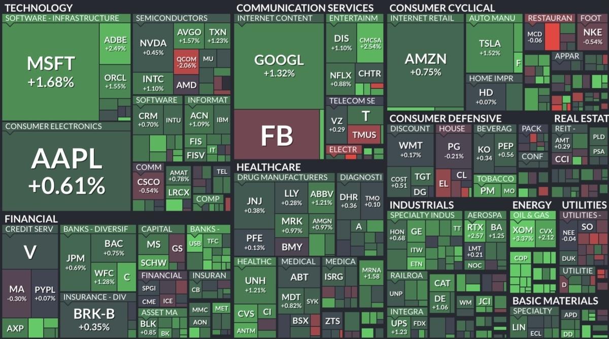 f:id:US-Stocks:20210916081551j:plain