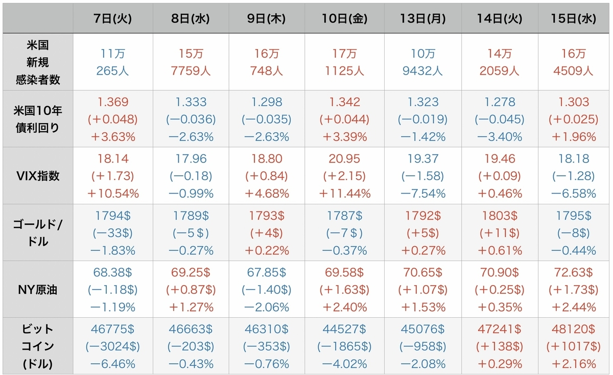 f:id:US-Stocks:20210916151144j:plain