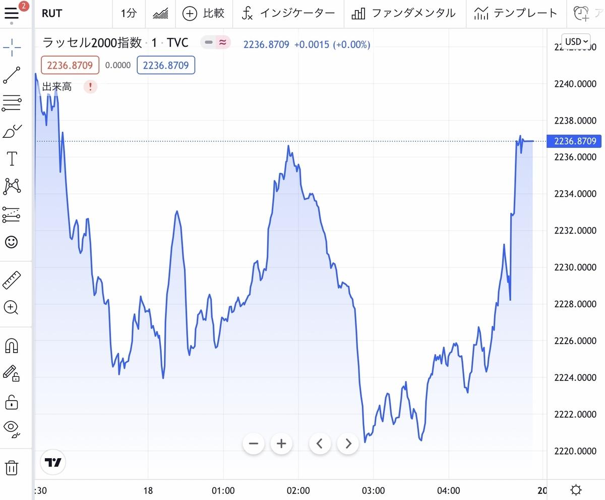 f:id:US-Stocks:20210918091923j:plain