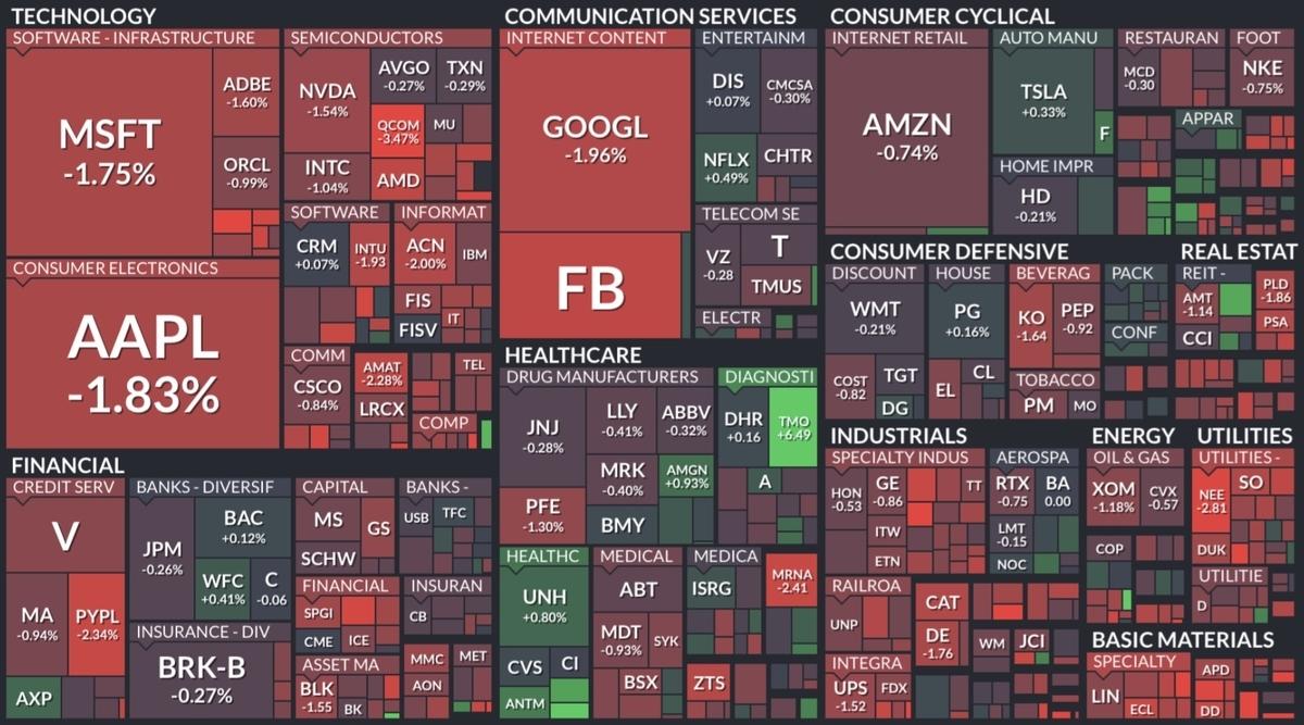 f:id:US-Stocks:20210918093358j:plain