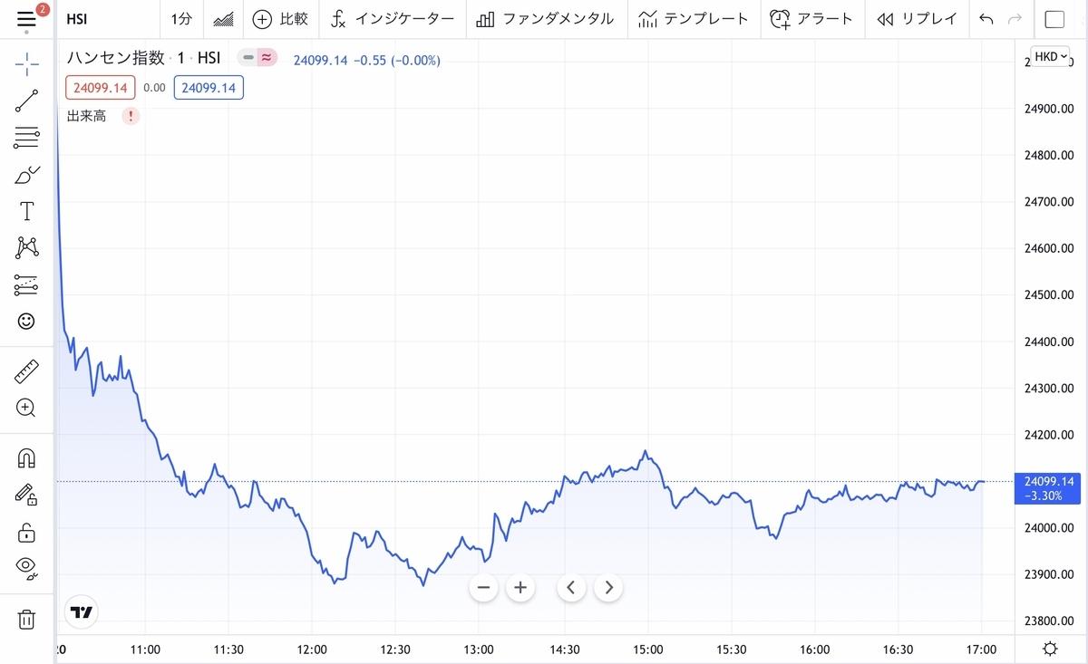 f:id:US-Stocks:20210920175216j:plain
