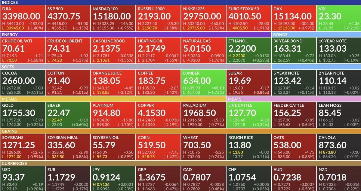f:id:US-Stocks:20210920175358j:plain