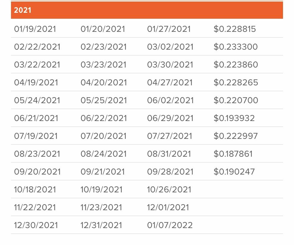 f:id:US-Stocks:20210920181609j:plain