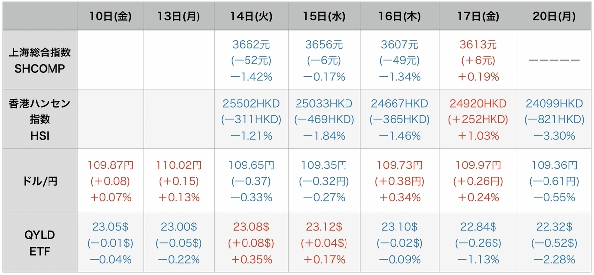 f:id:US-Stocks:20210921085842j:plain