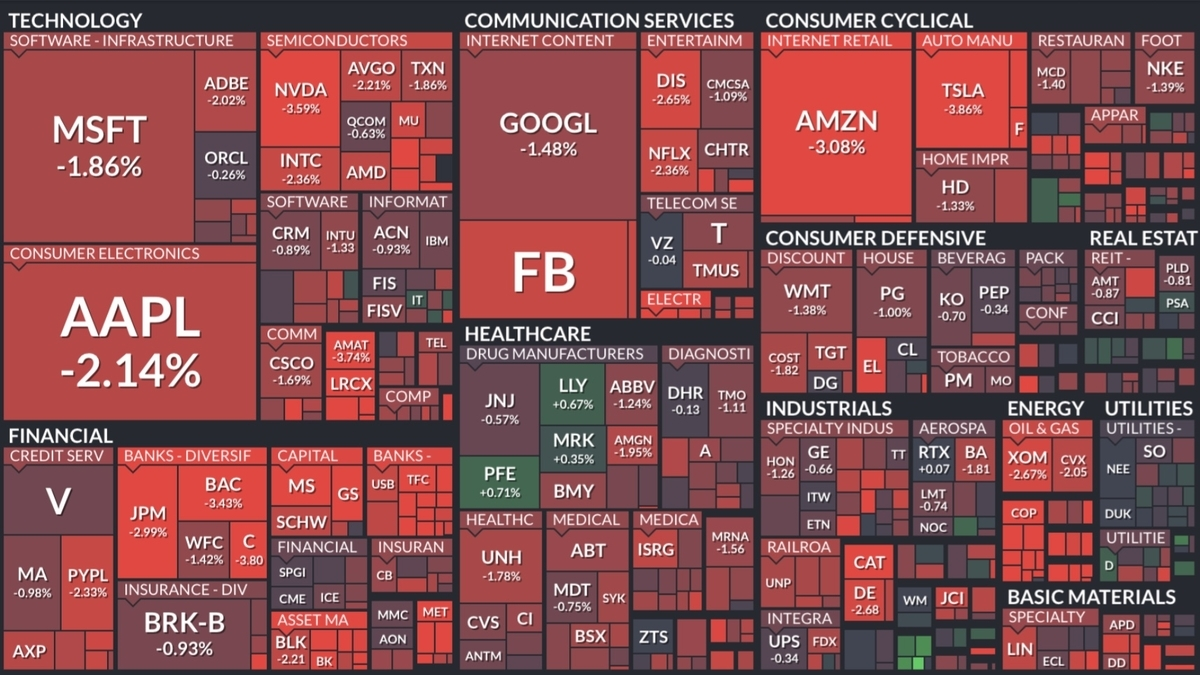 f:id:US-Stocks:20210921091224j:plain