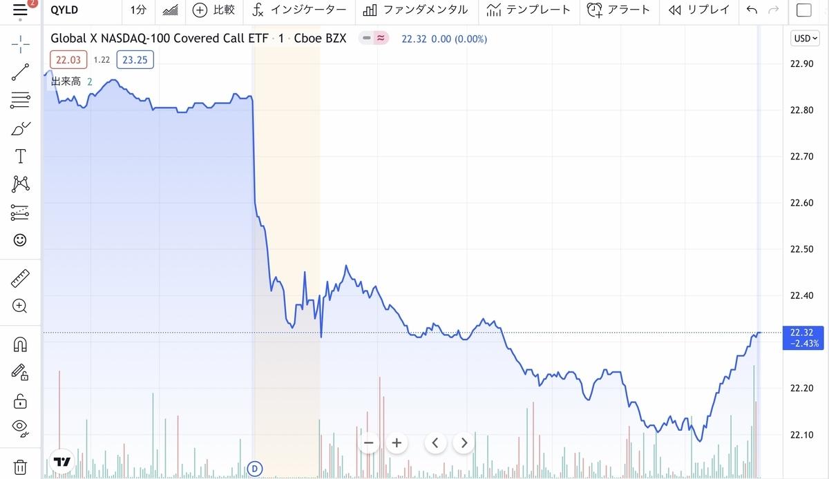 f:id:US-Stocks:20210921093354j:plain