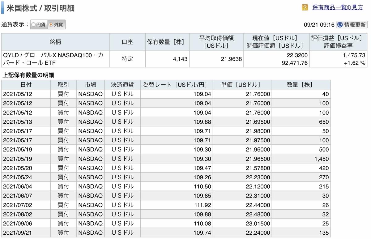 f:id:US-Stocks:20210921094135j:plain