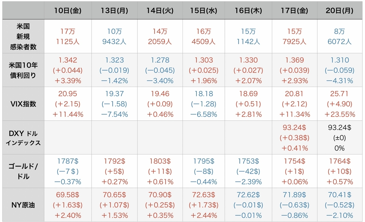 f:id:US-Stocks:20210921131445j:plain