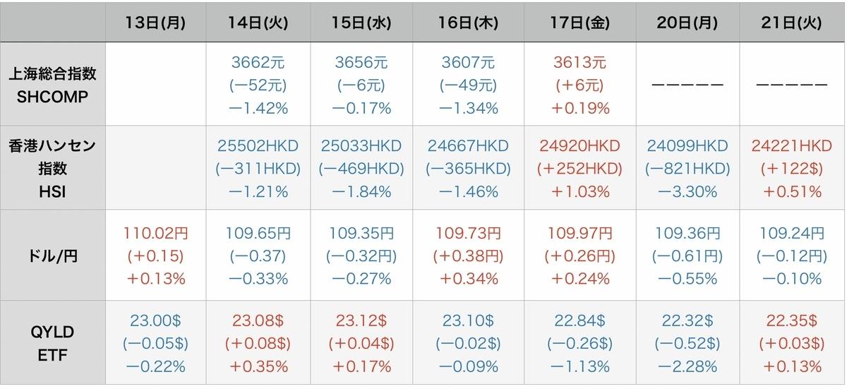 f:id:US-Stocks:20210922080740j:plain
