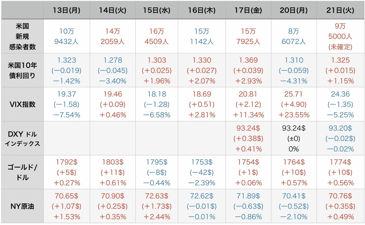 f:id:US-Stocks:20210922080804j:plain
