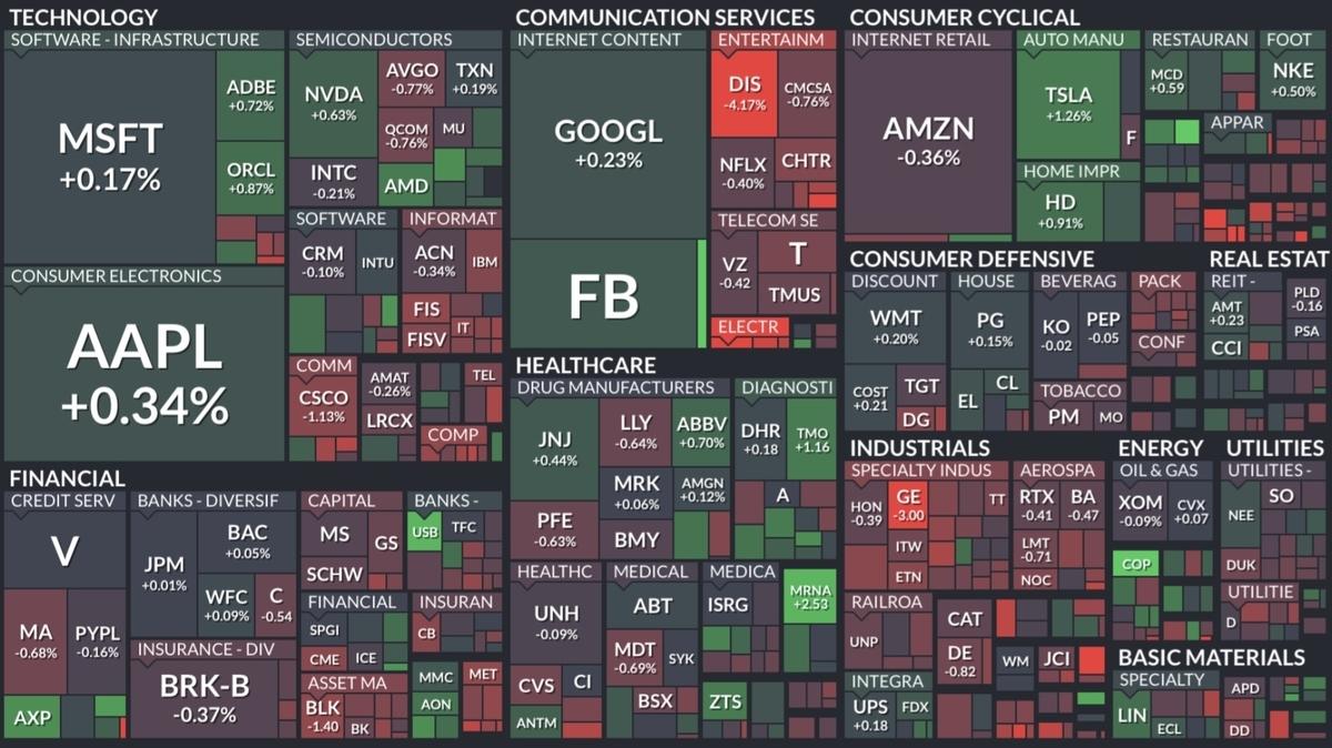f:id:US-Stocks:20210922081249j:plain