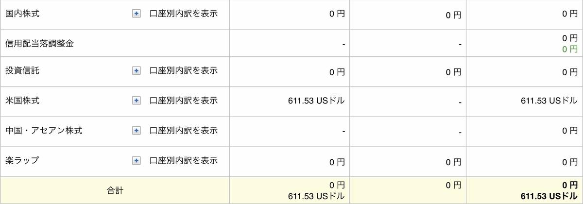 f:id:US-Stocks:20210922100007j:plain