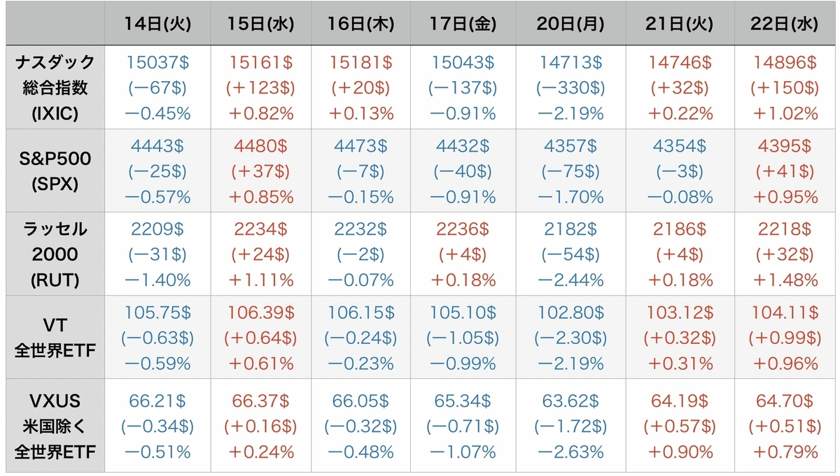 f:id:US-Stocks:20210923074535j:plain