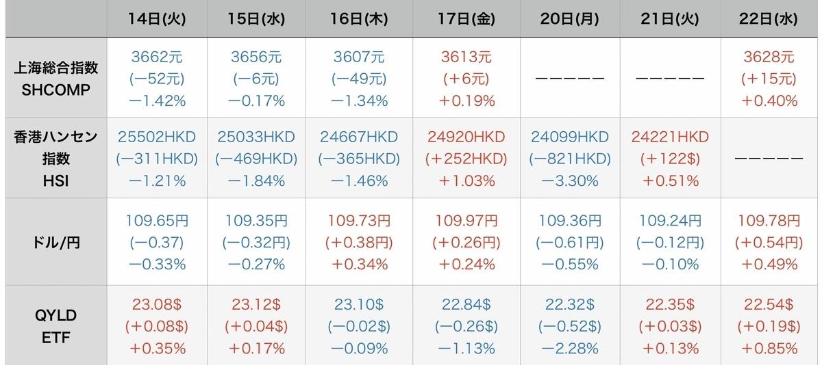 f:id:US-Stocks:20210923074745j:plain