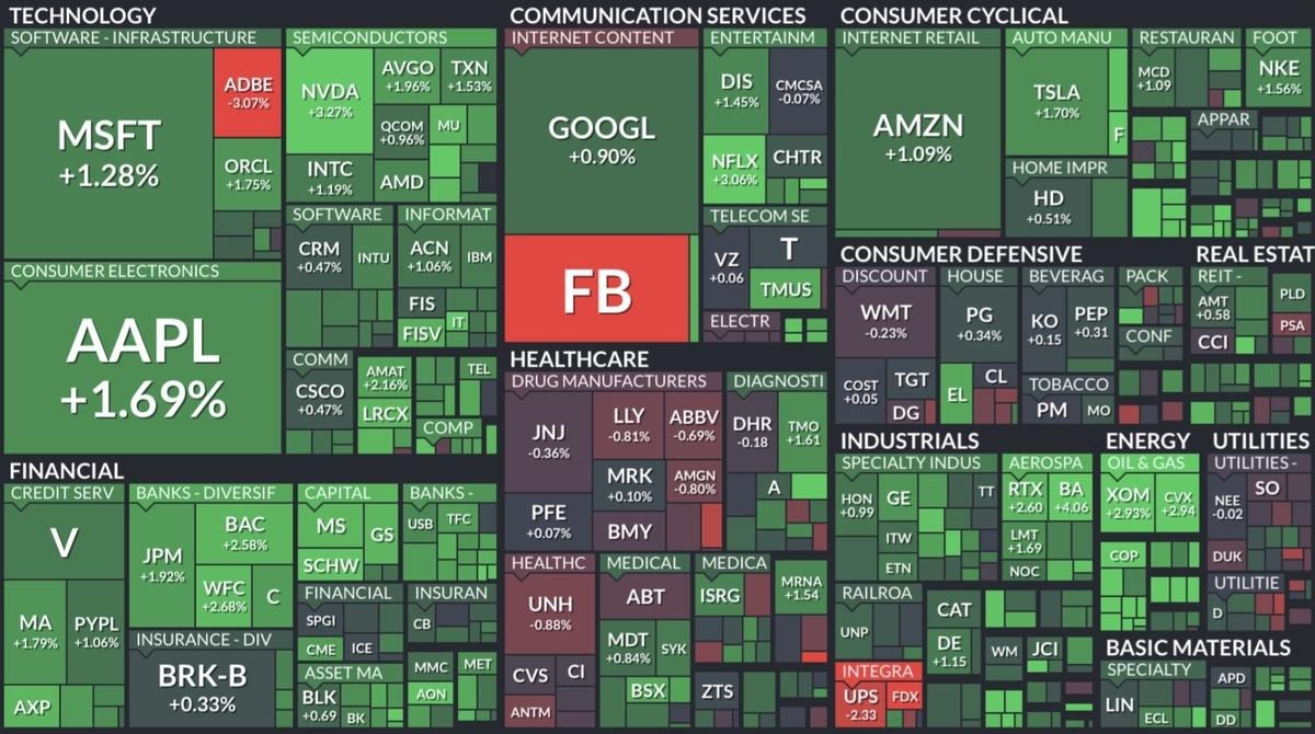 f:id:US-Stocks:20210923075330j:plain