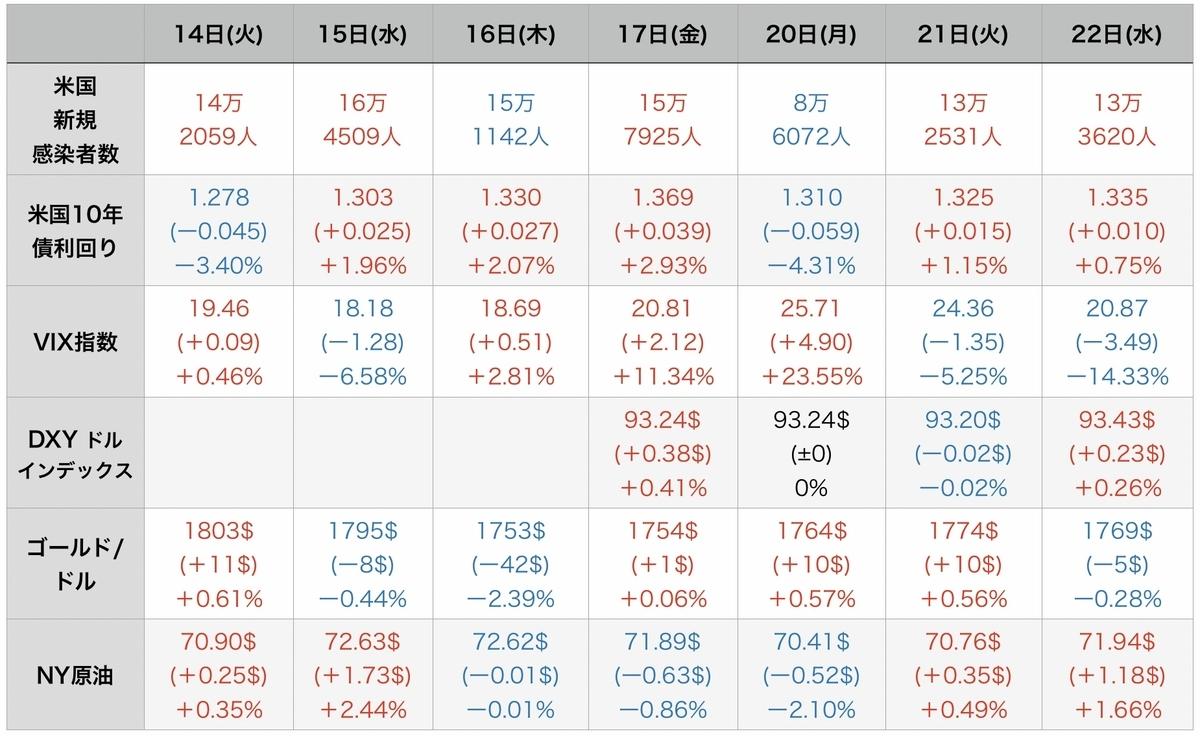 f:id:US-Stocks:20210923110833j:plain