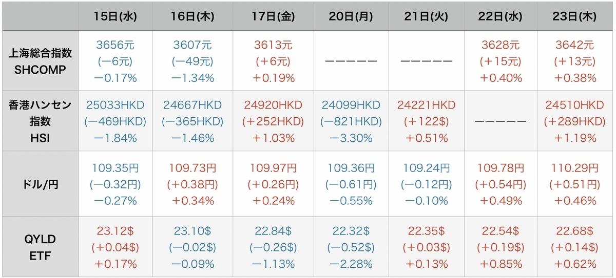 f:id:US-Stocks:20210924084616j:plain