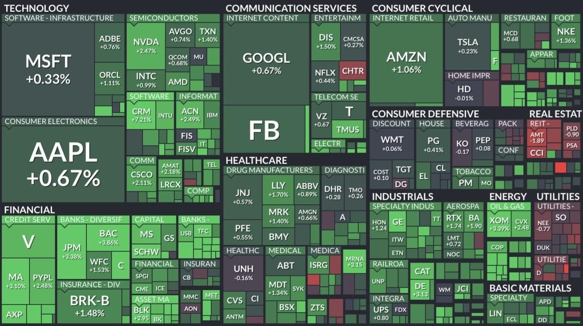 f:id:US-Stocks:20210924085734j:plain